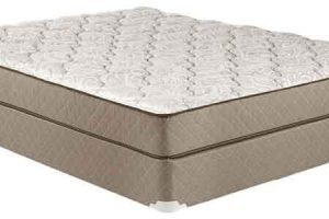 Mistakes to avoid while buying mattresses
